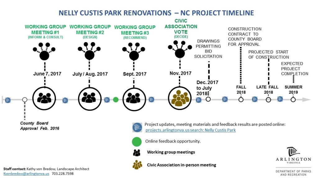 Draft-Nelly-Custis-Park-Project-Public-Process-Timeline-Final